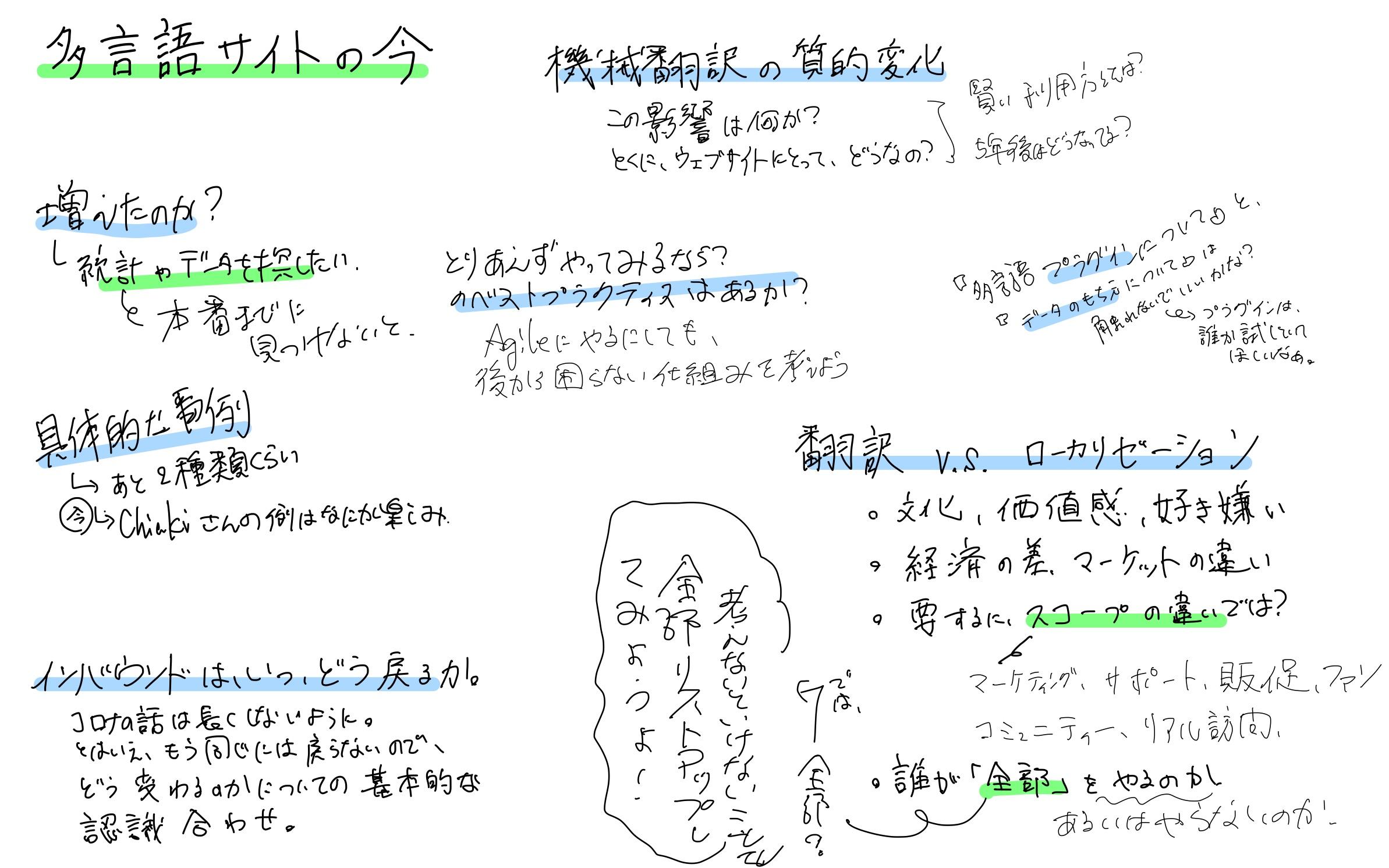 考えていることを並べた画像。増えたのか?統計やデータがほしい。機械翻訳の質的な変化は多言語ウェブサイトやその運営に何をもたらす?賢い利用方法や5年後の予想。小さく始めて大きく伸ばす際の始め方ベストプラクティスはありそう。具体的な事例募集中。インバウンドはいつ、どう戻るのか。翻訳とローカリゼーションの違いについて